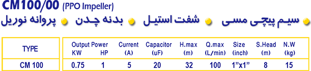 Iran Datis CM 100