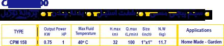 IDS CPM 158
