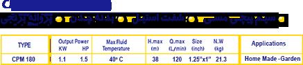 IDS CPM 180