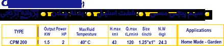 IDS CPM 200