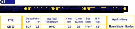 IDS QB 60