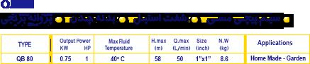 IDS QB 80